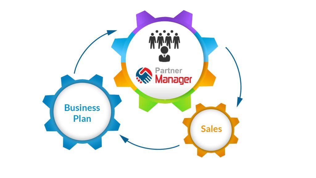 Delta Channels - Partner Manager