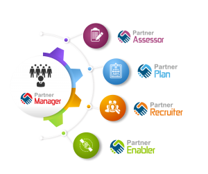 Delta Channels - Partner Apps