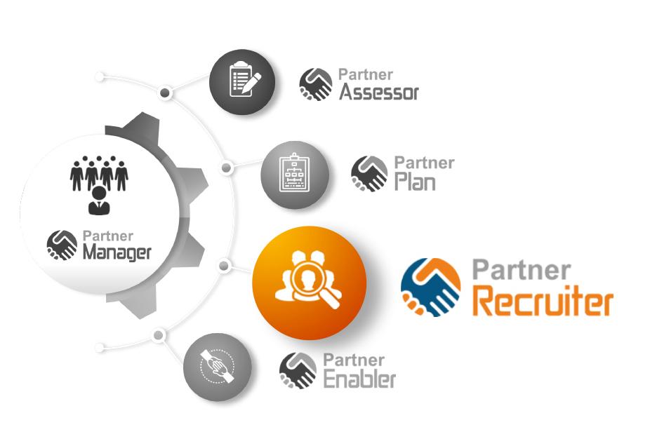 Partner Recruiter